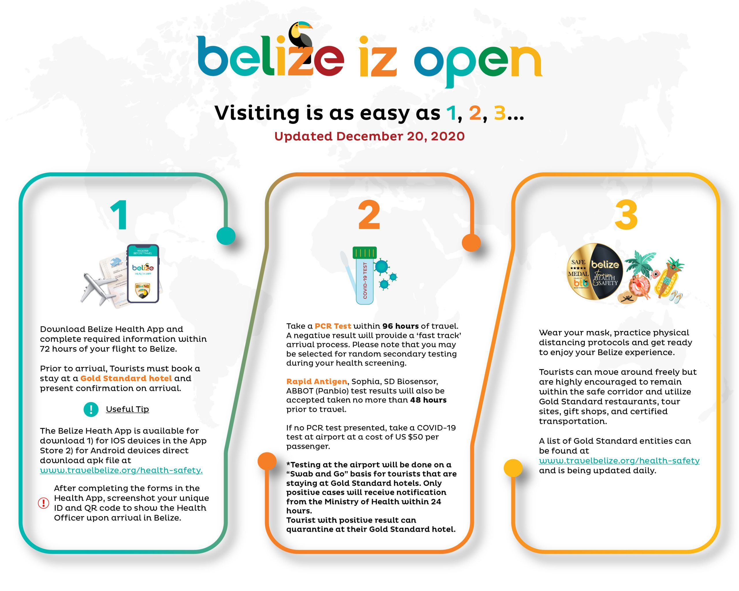 is belize open for travel